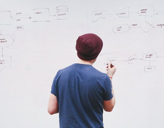 Whiteboard zur Ideenfindung